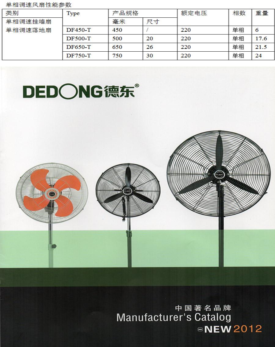 DF750-T-单相挂壁式调速(图9)