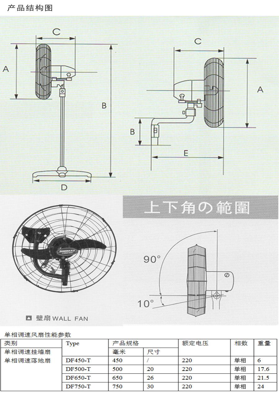 SF-650-工业落地三相型号电机安装和尺寸与外形尺寸图8