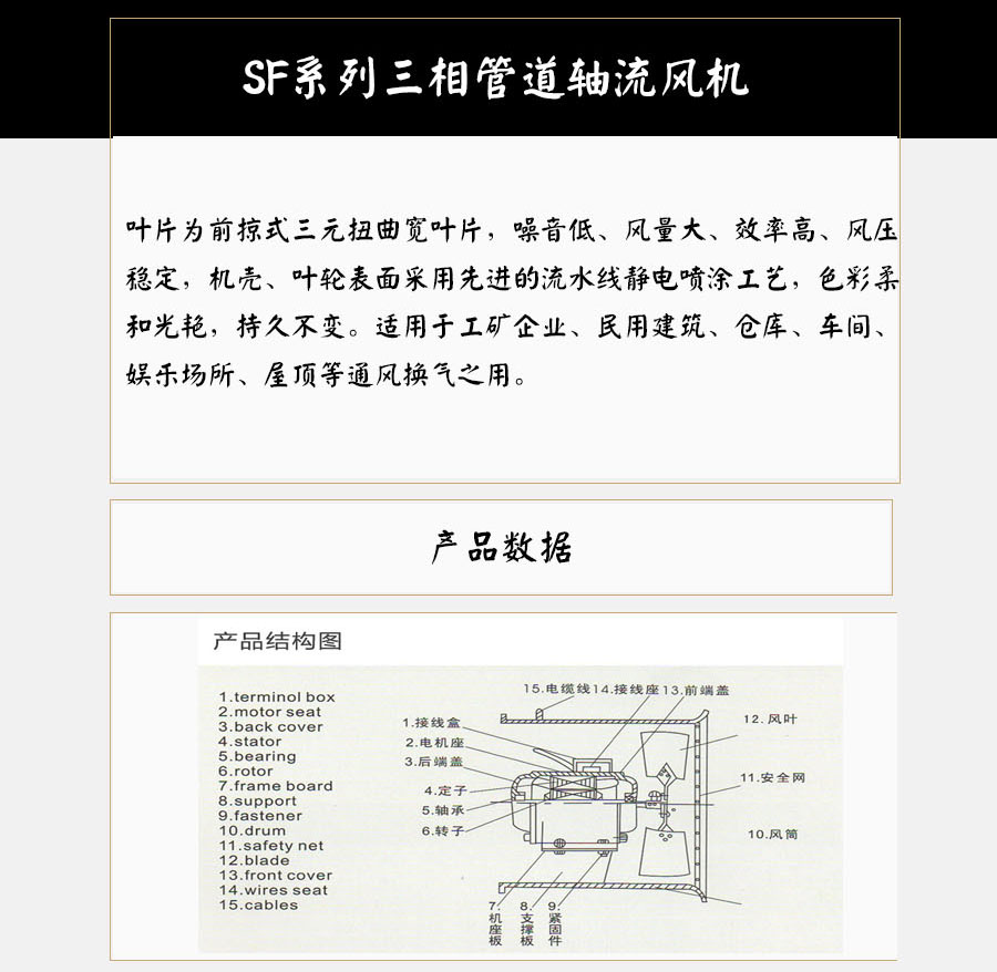 SF4#R单相管道式型号电机安装和尺寸与外形尺寸图3