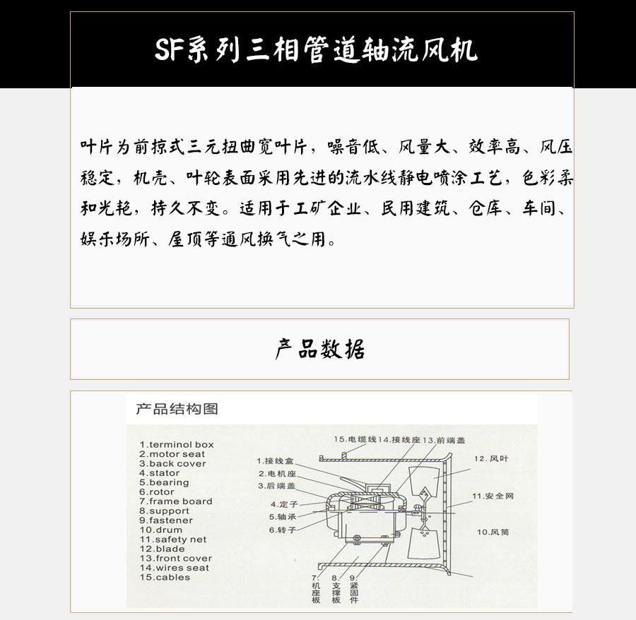 SF3#三相固定式型号电机安装和尺寸与外形尺寸图3