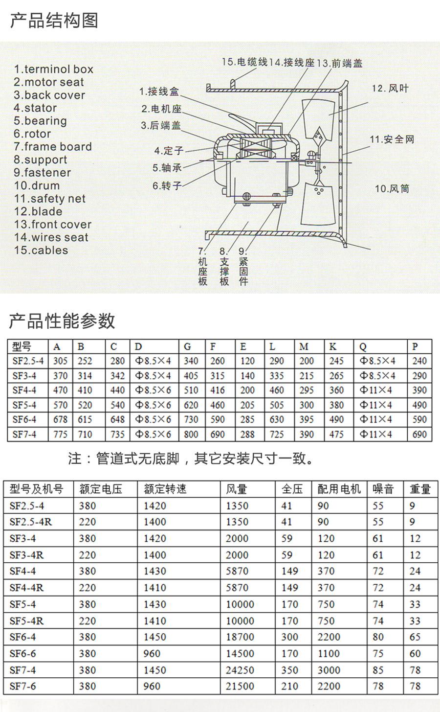 SF3#三相固定式型号电机安装和尺寸与外形尺寸图8