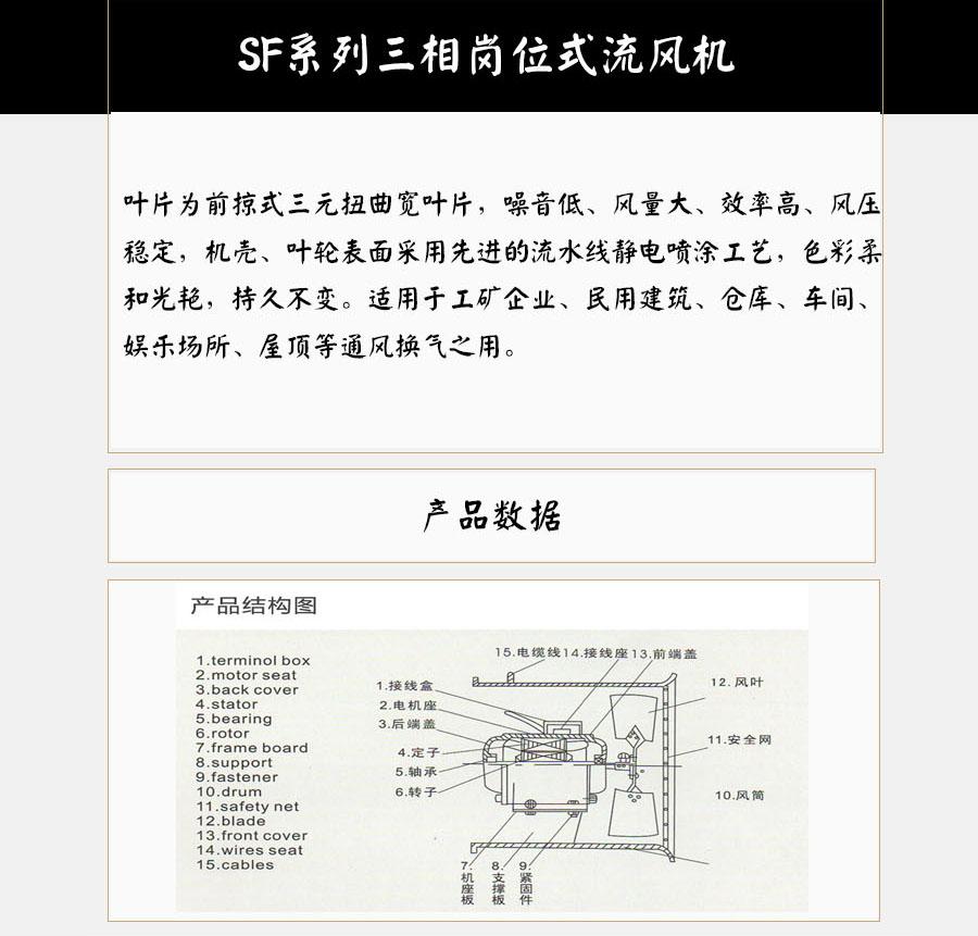 SF6#三相岗位式型号电机安装和尺寸与外形尺寸图3