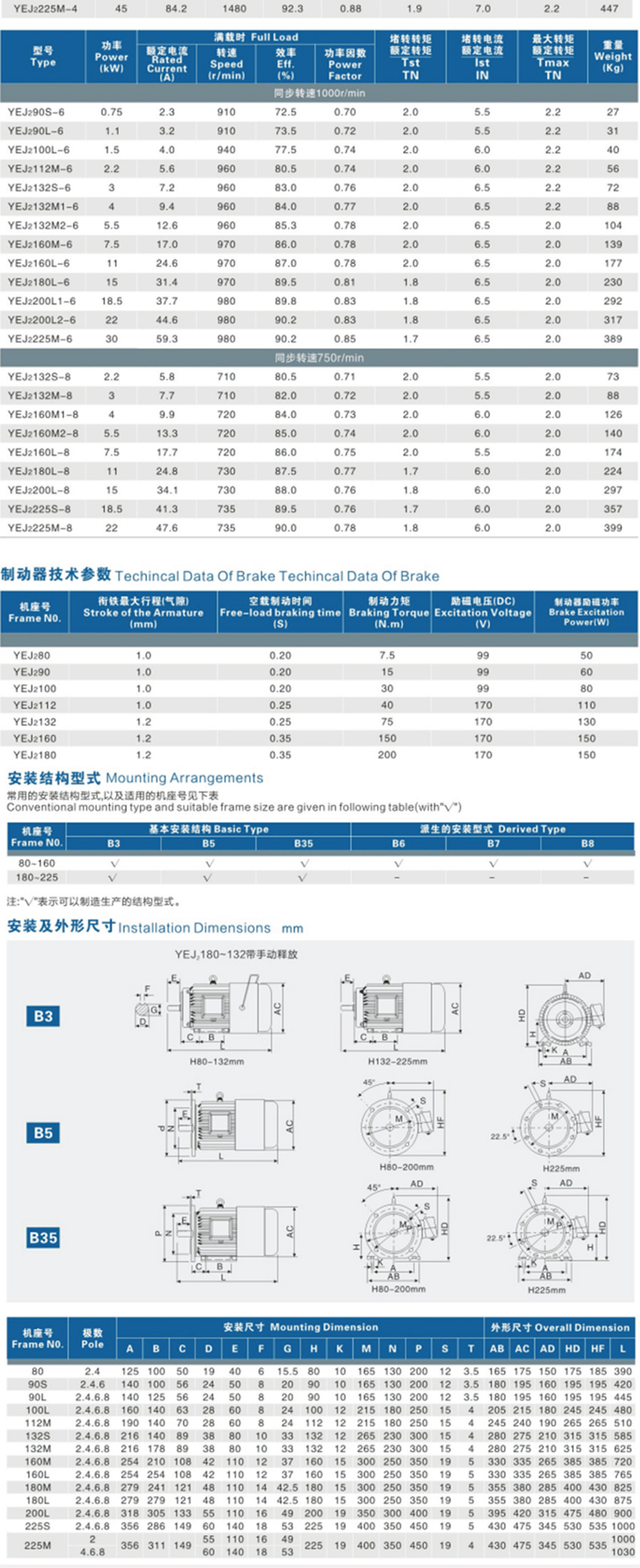 YEJ100L-6型号电机安装和尺寸与外形尺寸图5