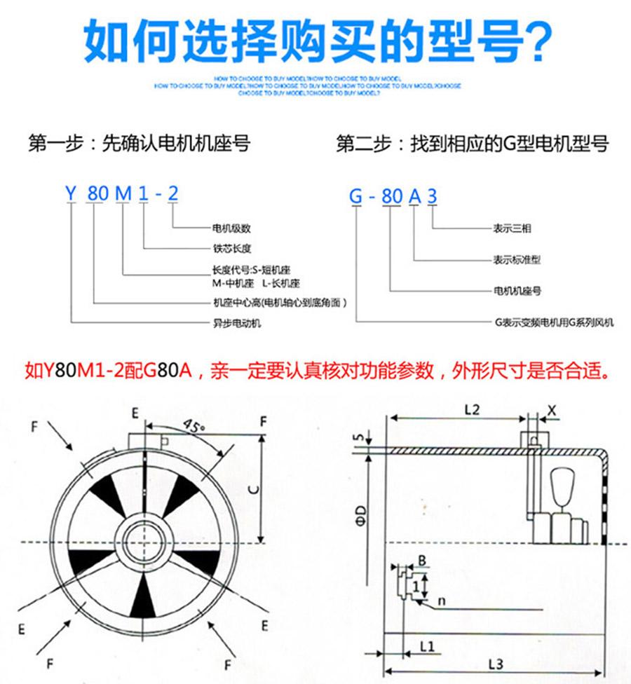 G-100A电机技术特点/使用条件/代号说明图3