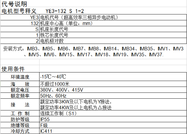 YE3-132S-4电机技术特点/使用条件/代号说明图1