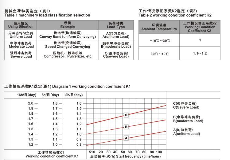 NMRV040型号电机图文展示图4