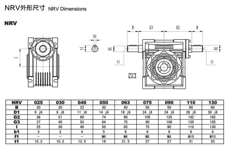 NMRV040型号电机图文展示图31