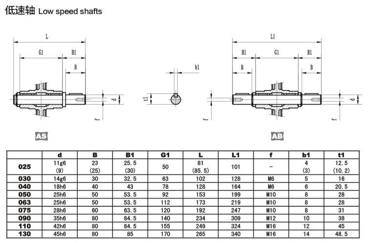 NMRV040型号电机图文展示图32