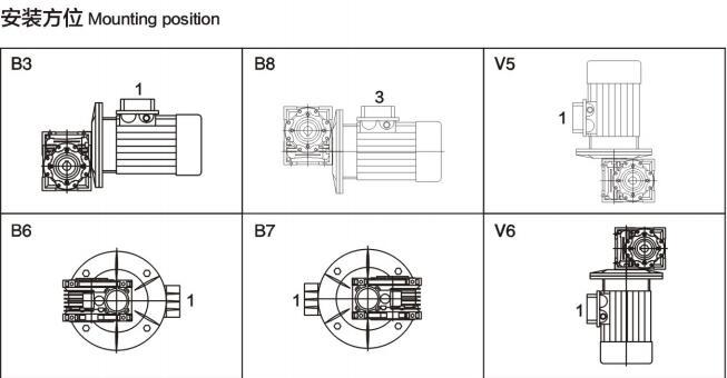 NMRV040型号电机图文展示图7