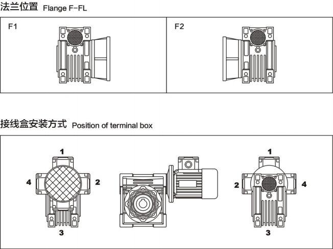 NMRV040型号电机图文展示图8