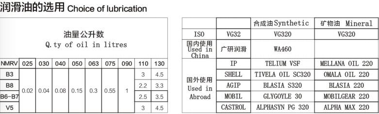 NMRV040型号电机图文展示图10