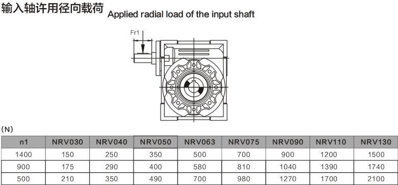 NMRV040型号电机图文展示图11
