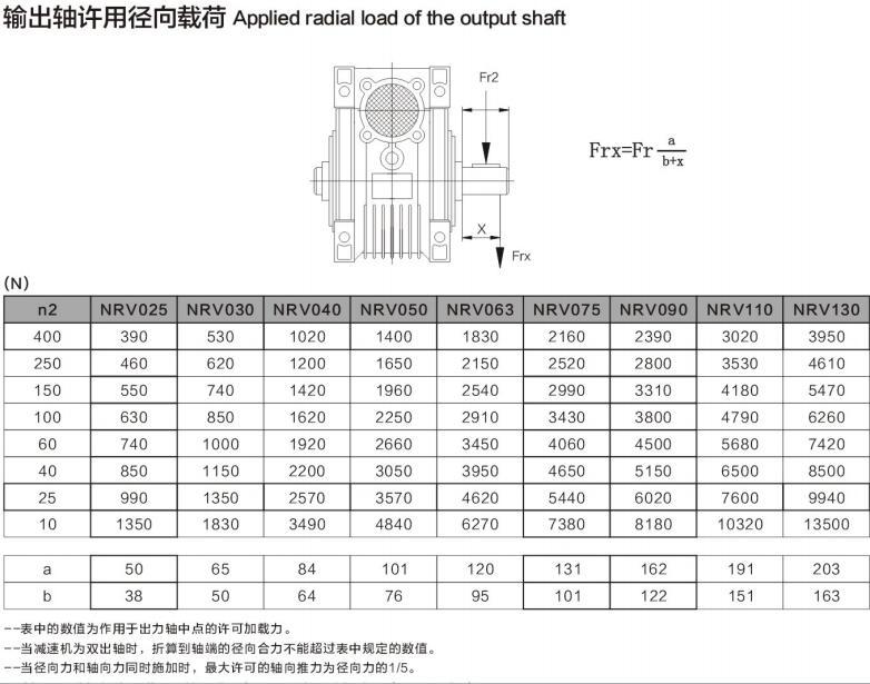 NMRV040型号电机图文展示图12